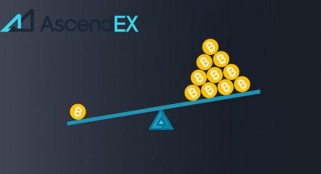 AscendEX Margin Trading Rules
